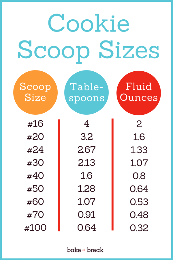 A guide to cookie scoop sizes